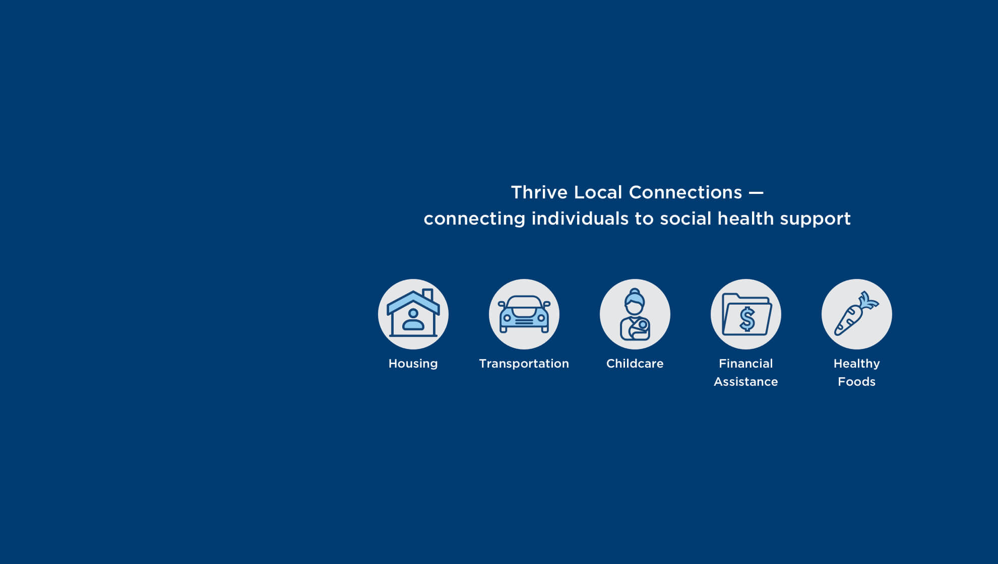 Thrive Local Connections — connecting individuals to social health support. Housing, Transportation, Childcare, Financial Assistance, Healthy Foods.