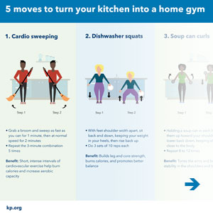 An info graphic provides quick reference on how to do cardio sweeping, dishwasher squats, soup can curls, counter pushups, and cabinet calf raises.