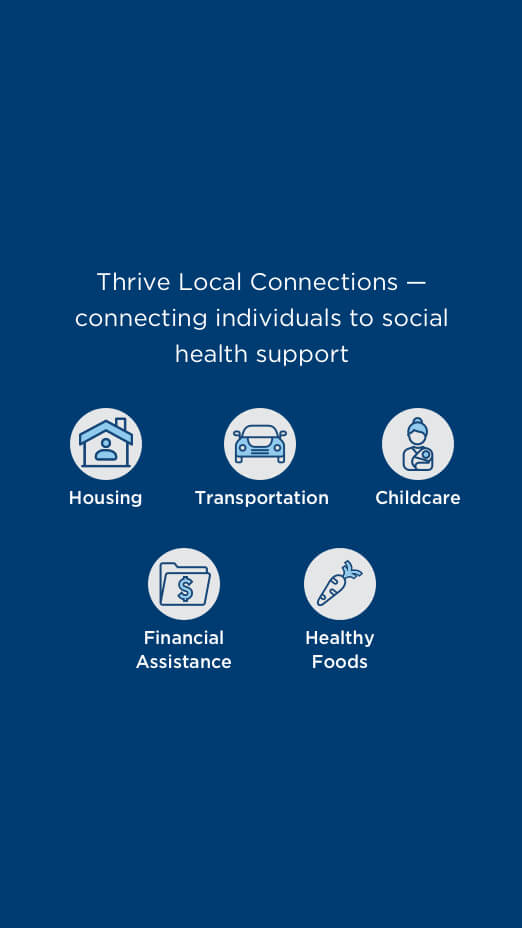 Thrive Local Connections — connecting individuals to social health support