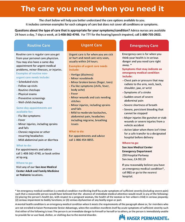 San Jose Urgent Care - Kaiser Permanente